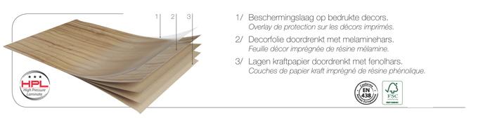 Kuiper Holland – HPL (opbouw)